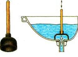 вантуз для очистки канализационных труб