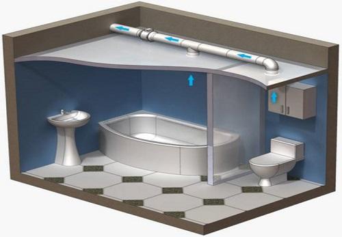 Организация вентиляции в ванной комнате