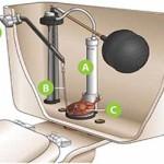 Как починить сливной бачок унитаза: стандартные поломки + замена арматуры